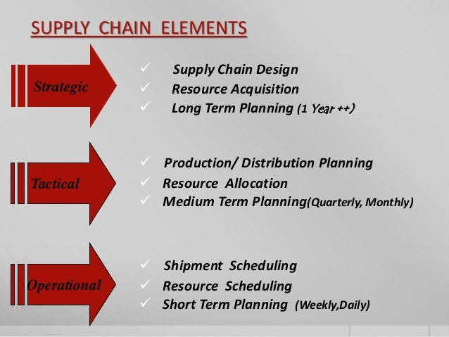 short term professional goals in supply chain Interview question: what are your short and long term goals everyday interview tips  my short term goals are to find employment within your company,.