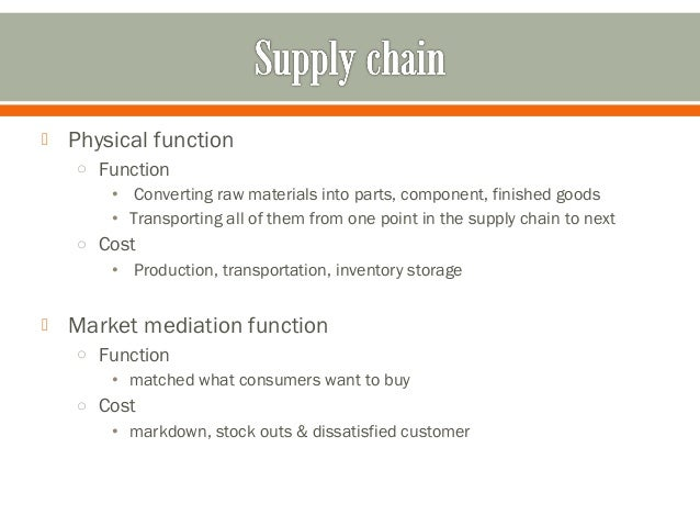 making supply meet Expectations are not being met because company supply chains are not properly  designed to meet these expectations in a way affordable for.