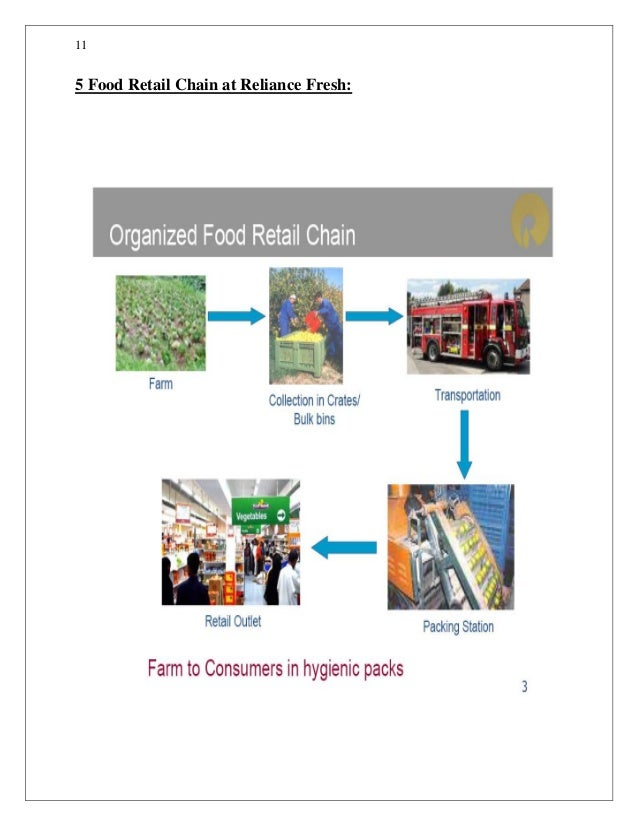 supply chain of reliance fresh The role of information sharing in global supply chain operations in the long term timely exchange of information will not only improve supply chain responsiveness but will also enhance cash flow and profitability to every link in the supply chain and ultimately contribute to consumer.