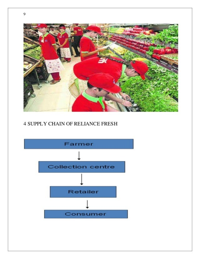 reliance fresh supply chain The last nine months of reliance retail has seen losses beyond resumption, specially in food reliance retail plans to close over 100 reliance fresh stores selling fresh produce and groceries, as the retail chain spirited sales.
