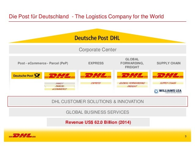 dhl supply chain risk management This supply chain risk assessment tool was supported by project scale (step   (effp), dhl supply chain, wageningen university and the université d'artois.