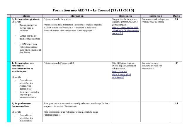 Formation néo AED 71 – Le Creusot (31/11/2015) Étapes Information Ressources Interaction Durée 0/ Présentation générale Ob...
