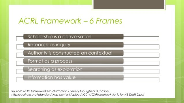 FIU Libraries: ACRL Framework & Information Literacy ...