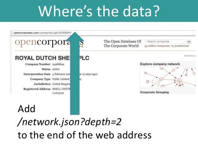 URL of the form:  http://opencorporates.com/companies/ JURISDICTION/COMPANY_ID/network.json?de pth=2