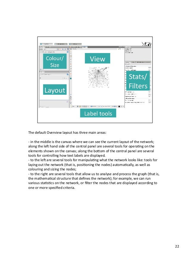 The  default  Overview  layout  has  three  main  areas:   -‐  in  the  middle  is  the  can...