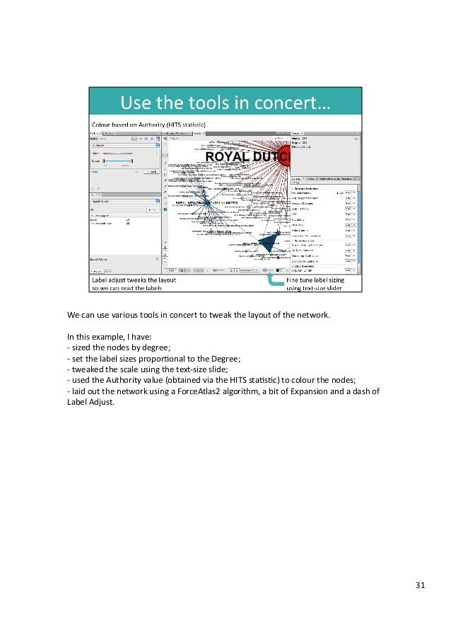 We  can  use  various  tools  in  concert  to  tweak  the  layout  of  the  network.   In  t...