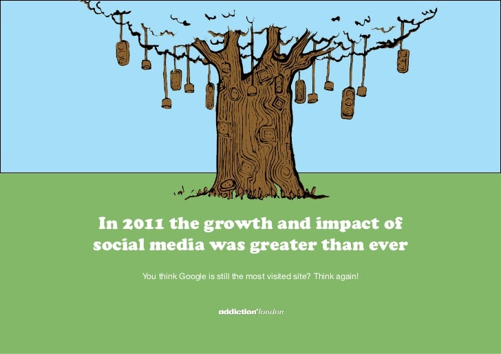In 2011 the growth and impact ofsocial media was greater than ever     You think Google is still the most visited site? Th...