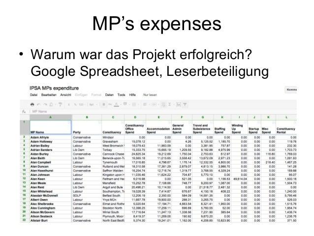 MP's expenses• Warum war das Projekt erfolgreich?Google Spreadsheet, Leserbeteiligung