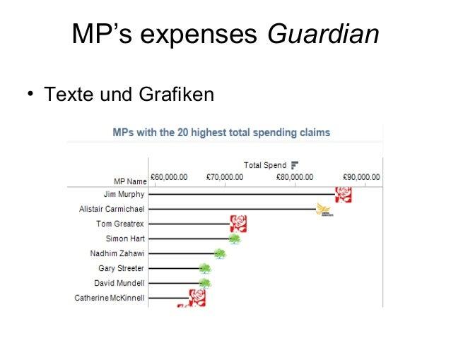 MP's expenses Guardian• Texte und Grafiken