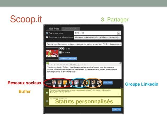 Scoop.it 3. PartagerRéseaux sociaux Groupe LinkedinBufferStatuts personnalisés