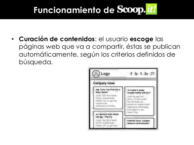 Funcionamiento de • Curación de contenidos: el usuario escoge las páginas web que va a compartir, éstas se publican automá...