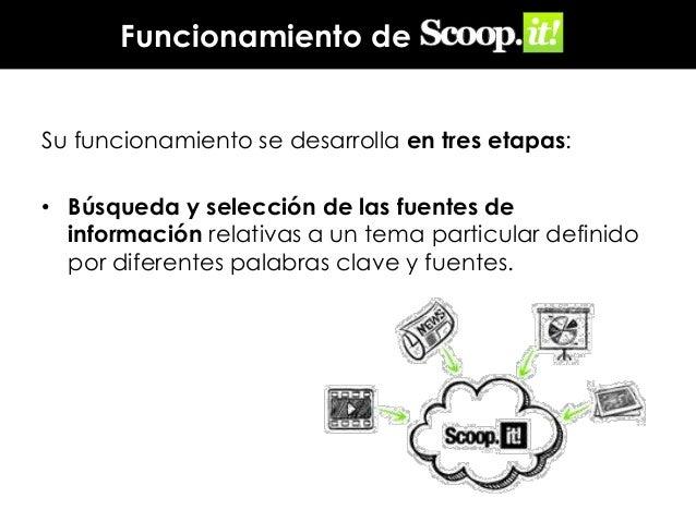 Funcionamiento de Su funcionamiento se desarrolla en tres etapas: • Búsqueda y selección de las fuentes de información rel...