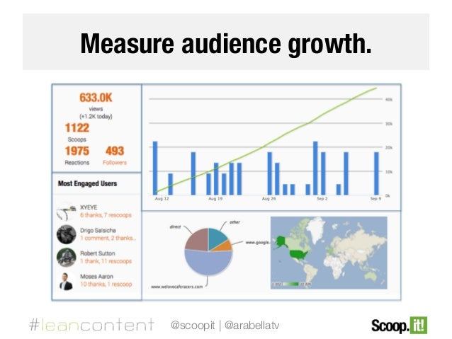 Measure audience growth.  @scoopit | @arabellatv