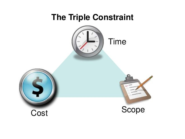 What Are the Differences Between Time Constraints & Resource Constraints in a Project?