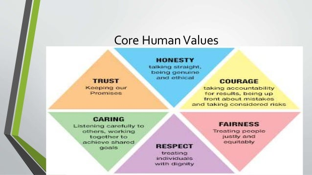 "moral human spiritual values in Because of the organic nature of human spiritual and physical life, we have chosen the idea of a moral human ecology to explicate the varieties of human relationships and the values we share with others ""ecology"" is normally used in the environmental sciences to refer to an ecosystem or the natural balance in nature."