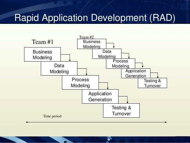 What is rad model? Advantages & disadvantages.