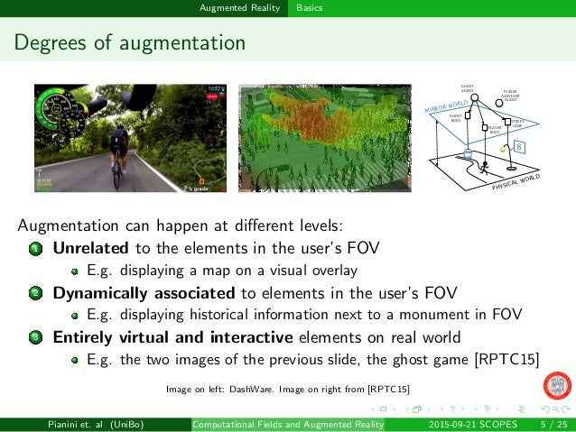 Computational Fields meet Augmented Reality: Perspectives