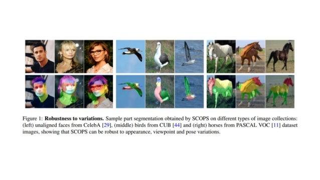 Scops self supervised co-part segmentation Slide 2