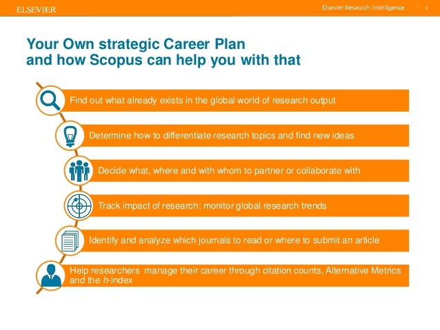 Scopus: a changing world of Research