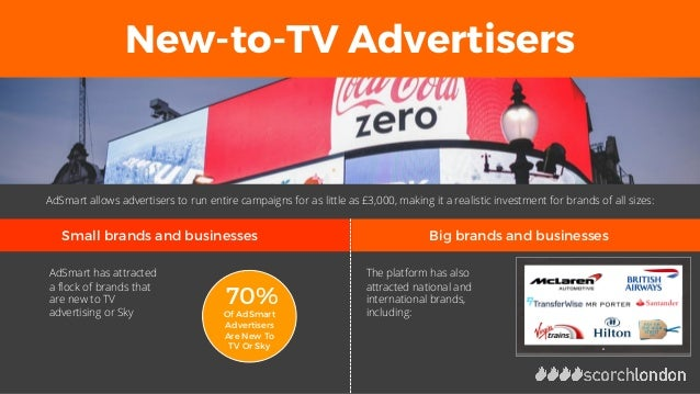 ad gallery allows advertisers to