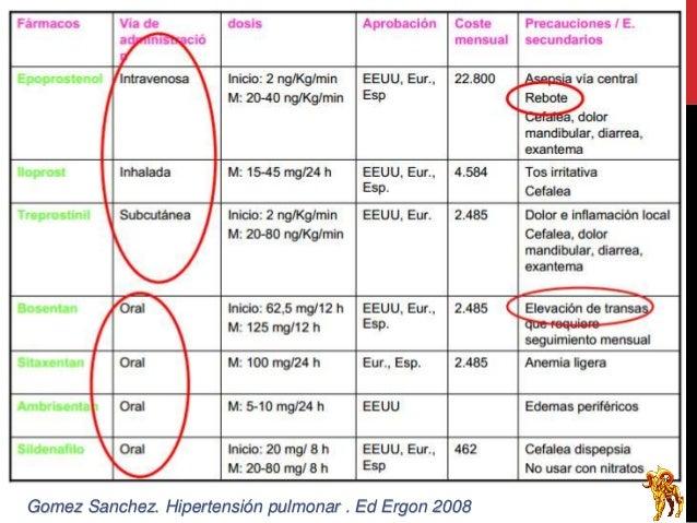Regaliz hipertensión EXPERIMENTO DE DINERO