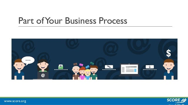 www.score.org Part ofYour Business Process