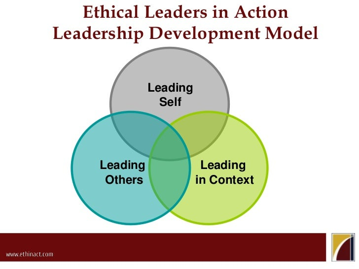 Ethical Leaders in ActionLeadership Development Model<br />LeadingSelf<br />Leading in Context<br />Leading Others<br />