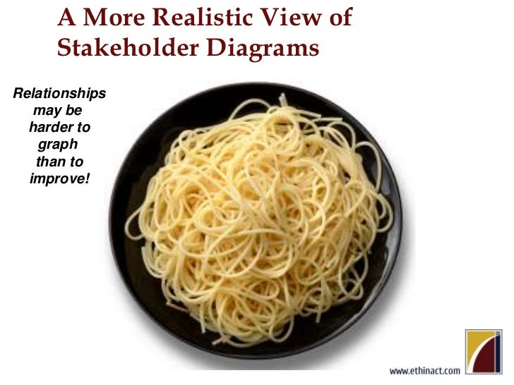 A More Realistic View of Stakeholder Diagrams<br />Relationshipsmay be harder tograph <br />than toimprove!<br />