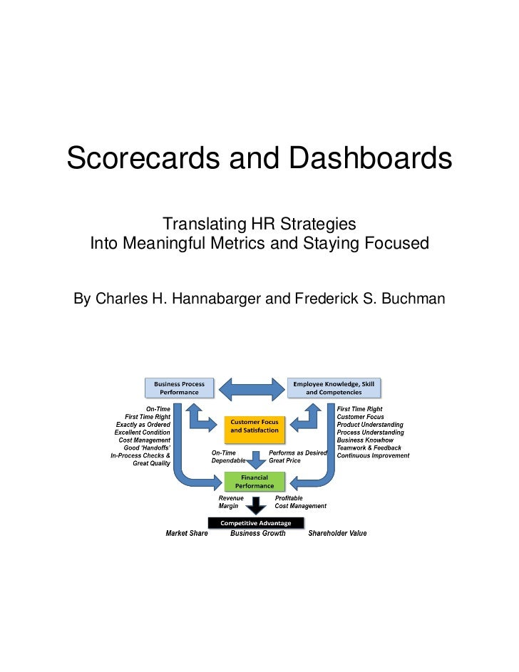 Scorecards and Dashboards           Translating HR Strategies  Into Meaningful Metrics and Staying FocusedBy Charles H. Ha...