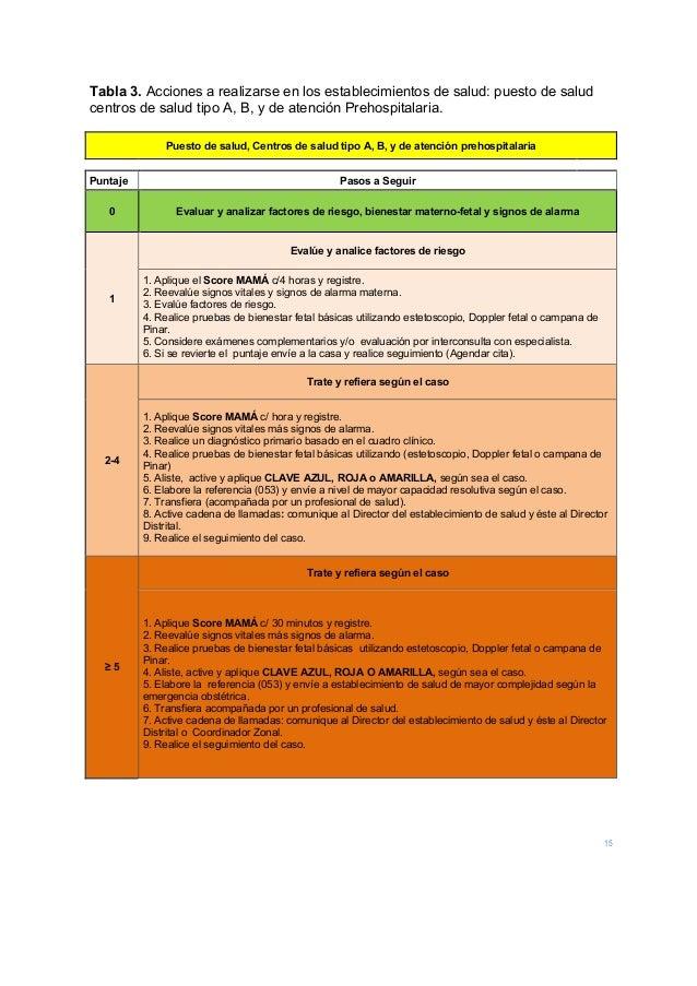15 Tabla 3. Acciones a realizarse en los establecimientos de salud: puesto de salud centros de salud tipo A, B, y de atenc...