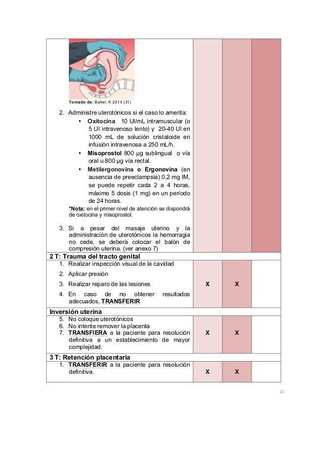 22 Tomado de: Baker, K 2014 (31) 2. Administre uterotónicos si el caso lo amerita: • Oxitocina 10 Ul/mL intramuscular (o 5...
