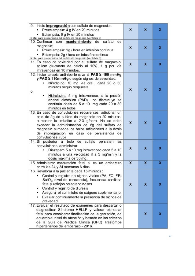 27 9. Inicie impregnación con sulfato de magnesio : • Preeclampsia: 4 g IV en 20 minutos • Eclampsia: 6 g IV en 20 minutos...