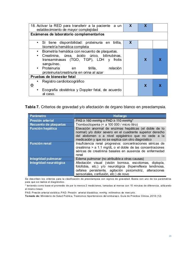 28 18. Activar la RED para transferir a la paciente a un establecimiento de mayor complejidad X X Exámenes de laboratorio ...