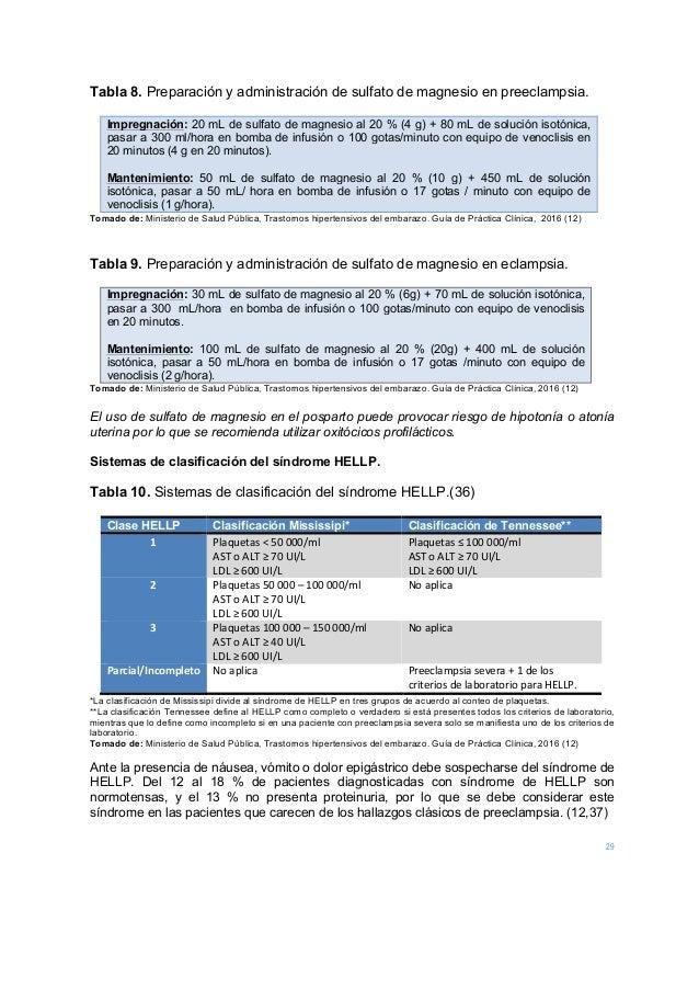 29 Tabla 8. Preparación y administración de sulfato de magnesio en preeclampsia.  Impregnación: 20 mL de sulfato de magne...