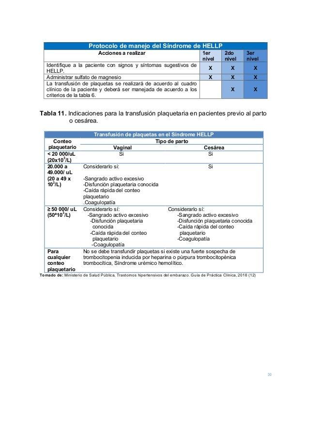 30  Protocolo de manejo del Síndrome de HELLP Acciones a realizar 1er nivel 2do nivel 3er nivel Identifique a la paciente...