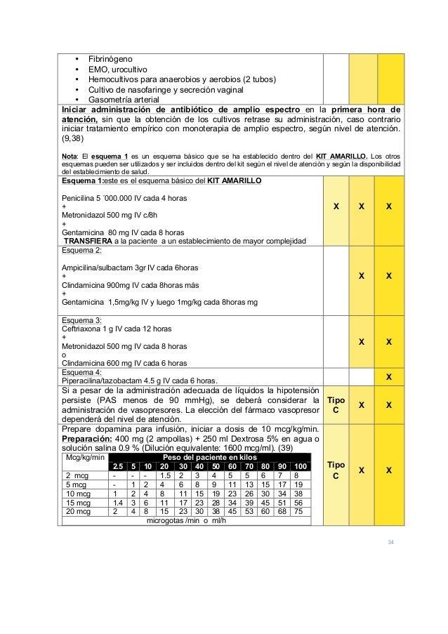 34 • Fibrinógeno • EMO, urocultivo • Hemocultivos para anaerobios y aerobios (2 tubos) • Cultivo de nasofaringe y secreció...