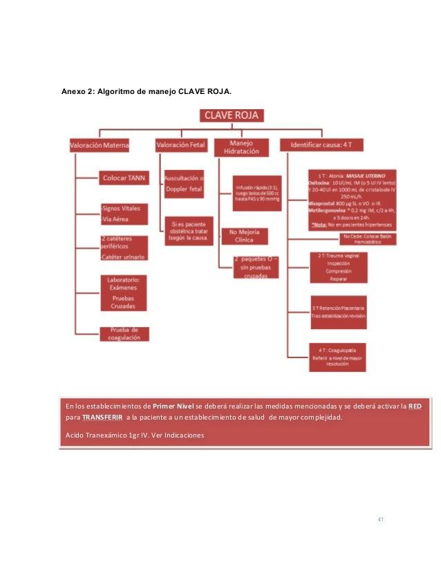 41 Anexo 2: Algoritmo de manejo CLAVE ROJA. EnlosestablecimientosdePrimerNivelsedeberárealizarlasmedidasmencion...