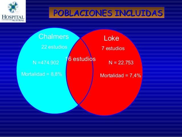Curvas ROC para PSI, CURB y CRB-65 Chalmers et al Valores ABC PSI 0,81 CURB65 0,80 CRB65 0,79 PSI CURB-65
