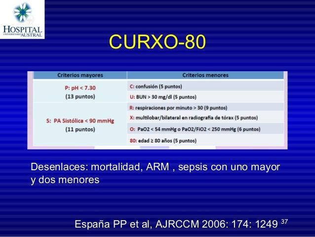 Usemos las escalas • Pacientes de bajo riesgo: – CRB-65 (facil) y despues PSI (mas precisa) • Pacientes de riesgo moderado...