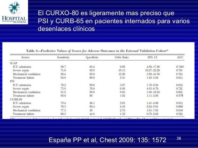 Biomarcador Caracteristicas Referencia Procalcitonina Acortamiento del tratamiento antibiotico Christ-Crain, AJRCCM 2006: ...