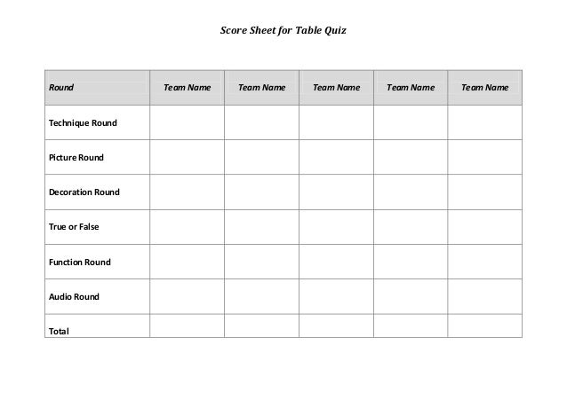 Score sheet for table quiz 0 for Table quiz rounds