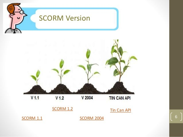 SCORM beginner-tutorial