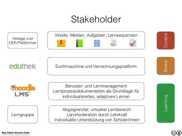 Inhalte, Medien, Aufgaben, Lernsequenzen Verlage und OER-Plattformen Benutzer- und Lernmanagement Lernprozessdokumentation...
