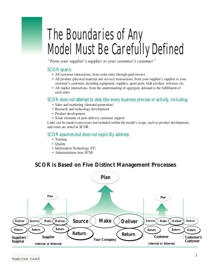 """The Boundaries of Any                          Model Must Be Carefully Defined                          """"From your supplie..."""