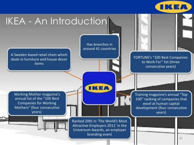 ikea performance objectives Measure and easily communicate the performance of ikea industry's new  product development  one type of organizational goals are strategic  objectives.