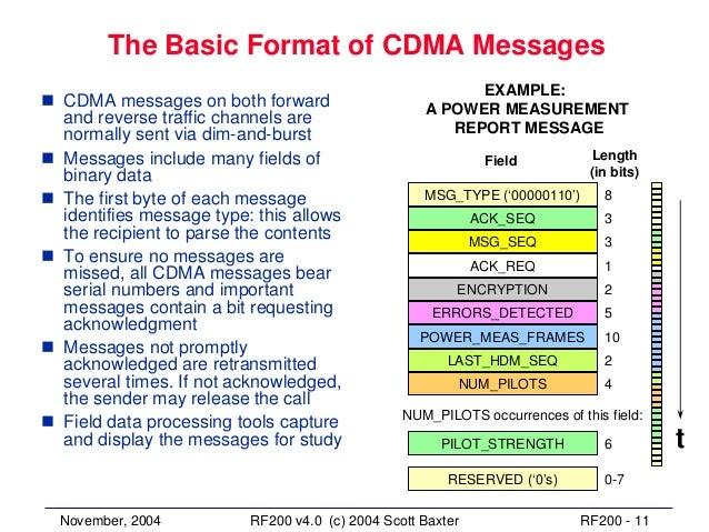 3G UMTS / WCDMA Basics Tutorial