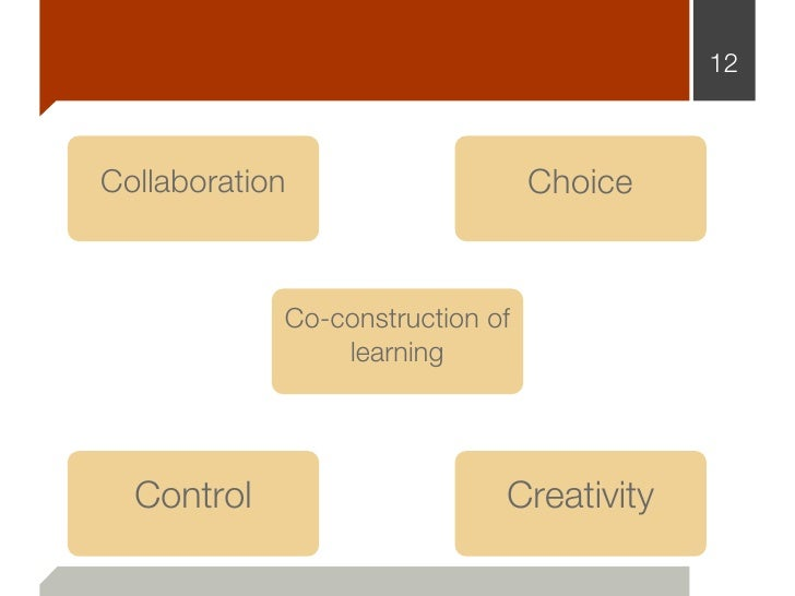12Collaboration                    Choice            Co-construction of                learning  Control                  ...