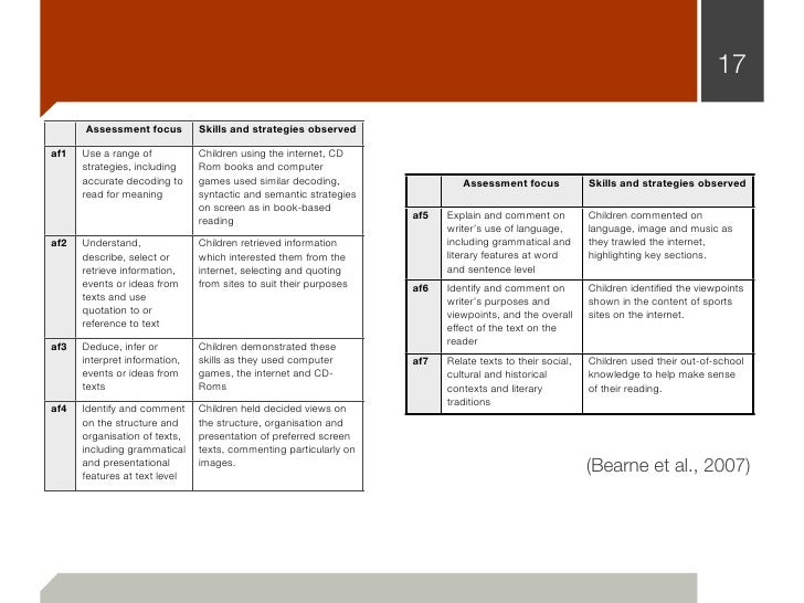 17      Assessment focus         Skills and strategies observedaf1   Use a range of           Children using the internet,...
