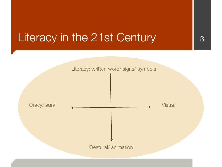 Literacy in the 21st Century                                       3                 Literacy: written word/ signs/ symbol...