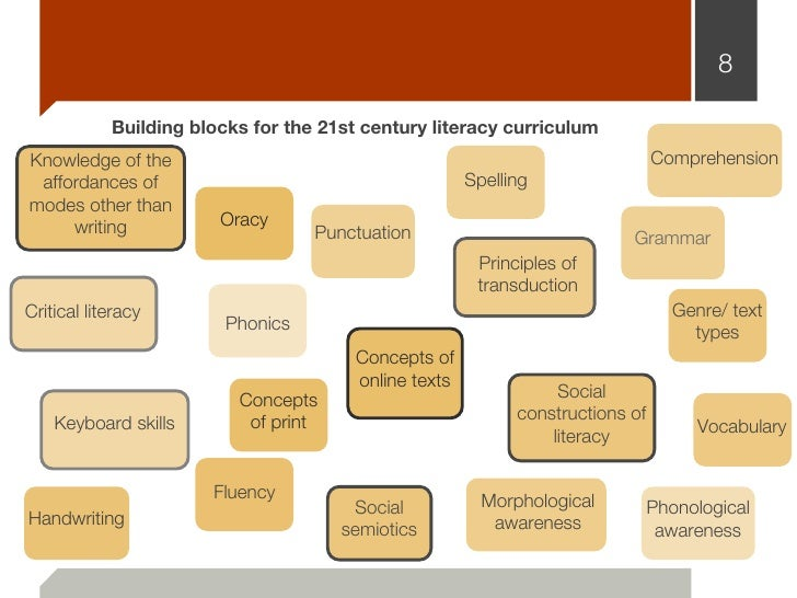 8            Building blocks for the 21st century literacy curriculumKnowledge of the                                     ...